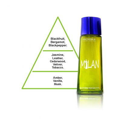 Presence Cities Series Milan Eau de Toilette for Men 50 ml